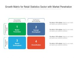Growth Matrix For Retail Statistics Sector With Market Penetration
