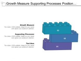 Growth Measure Supporting Processes Position Development Content Creation