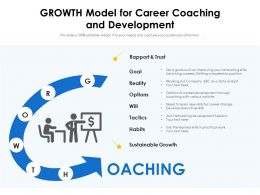 Growth Model For Career Coaching And Development