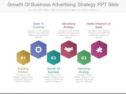 Growth Of Business Advertising Strategy Ppt Slide