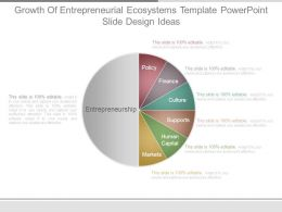 Growth Of Entrepreneurial Ecosystems Template Powerpoint Slide Design Ideas