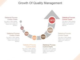 Growth Of Quality Management Sample Of Ppt Presentation