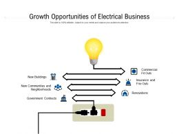 Growth Opportunities Of Electrical Business
