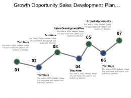 Growth Opportunity Sales Development Plan Additional Development Resources