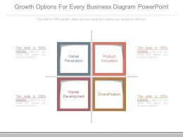 Growth Options For Every Business Diagram Powerpoint