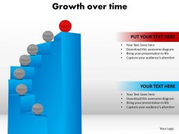 growth_over_time_Slide01