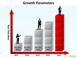Growth Parameters