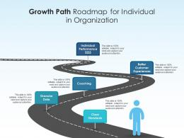 Growth Path Roadmap For Individual In Organization