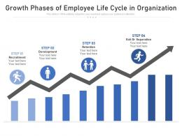 Growth Phases Of Employee Life Cycle In Organization