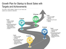 Growth Plan For Startup To Boost Sales With Targets And Achievements