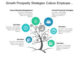 Growth Prosperity Strategies Culture Employee Engagement Demand Assessment Cpb