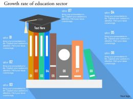 Growth Rate Of Eduaction Sector Flat Powerpoint Design