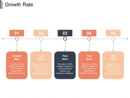 Growth Rate Ppt Powerpoint Presentation Portfolio Samples Cpb
