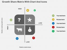Growth Share Matrix With Chart And Icons Flat Powerpoint Design