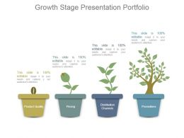 Growth Stage Presentation Portfolio