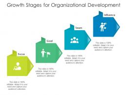 Growth Stages For Organizational Development
