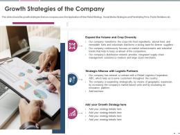 Growth Strategies Of The Company Pitch Deck Raise Grant Funds Public Corporations Ppt Tips