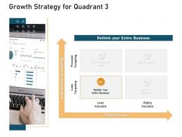 Growth Strategy For Quadrant Business Ppt Powerpoint Presentation Pictures Styles