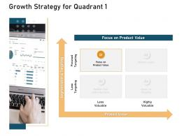 Growth Strategy For Quadrant Product Ppt Powerpoint Presentation Pictures Diagrams