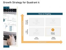 Growth Strategy For Quadrant Targeting Ppt Powerpoint Presentation Outline Smartart