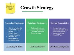 Growth Strategy Ppt Inspiration Format