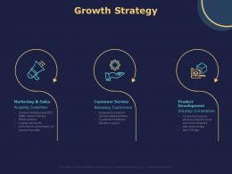 Growth Strategy Ppt Powerpoint Presentation Slides Model