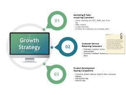 Growth Strategy Product Development Ppt Powerpoint Presentation Show Layouts