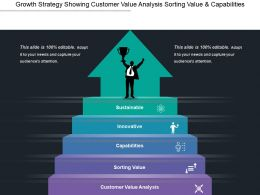 Growth Strategy Showing Customer Value Analysis Sorting Value And Capabilities