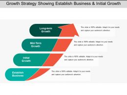 growth_strategy_showing_establish_business_and_initial_growth_Slide01