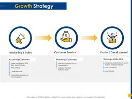 Growth Strategy Staying Competitive Ppt Powerpoint Presentation Professional Portrait