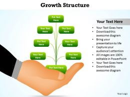 growth structure hand held out with plants growing powerpoint diagram templates graphics 712