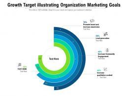 Growth Target Illustrating Organization Marketing Goals