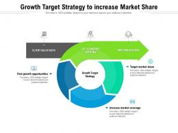 Growth Target Strategy To Increase Market Share