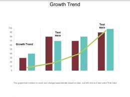 Growth Trend Ppt Powerpoint Presentation Icon Aids Cpb