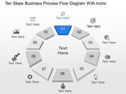 gs Ten Steps Business Process Flow Diagram With Icons Powerpoint Template