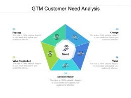 GTM Customer Need Analysis