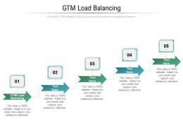 GTM Load Balancing Ppt Powerpoint Presentation Slides Examples Cpb