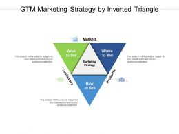 GTM Marketing Strategy By Inverted Triangle