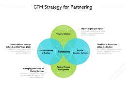 GTM Strategy For Partnering