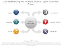 Guerrilla Marketing For Financial Advisors Layout Powerpoint Shapes