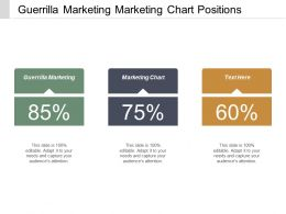 Guerrilla Marketing Marketing Chart Positions Marketing Digital Marketing Cpb
