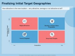Guide International Expansion Strategy Business Finalizing Initial Target Geographies Ppt Ideas