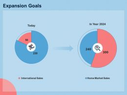 Guide To International Expansion Strategy Business Expansion Goals Ppt Download