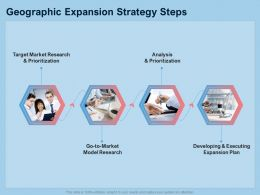 Guide To International Expansion Strategy Business Geographic Expansion Strategy Steps Ppt Designs