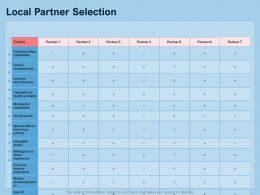 Guide To International Expansion Strategy Business Local Partner Selection Ppt Background