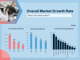 Guide To International Expansion Strategy Business Overall Market Growth Rate Ppt Themes