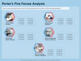 Guide To International Expansion Strategy Business Porters Five Forces Analysis Ppt Clipart