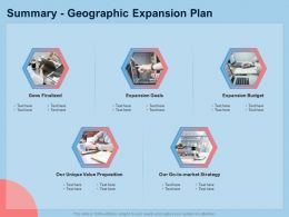 Guide To International Expansion Strategy Business Summary Geographic Expansion Plan Ppt Summary