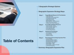 Guide To International Expansion Strategy Business Table Of Contents Ppt Portrait