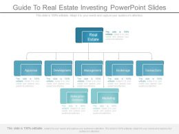 Guide To Real Estate Investing Powerpoint Slides